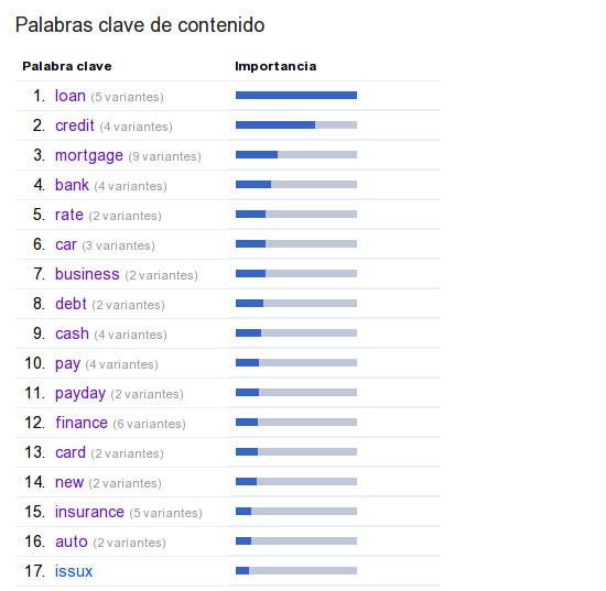 Google Console - Keywords de malware